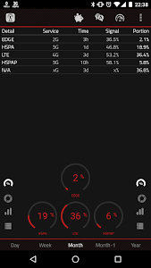 Download 2G 3G 4G LTE Network Monitor 3.0.7 APK
