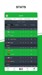 Download All Football - Latest News & Live Scores 3.0.8 APK