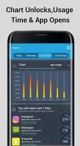 Download AntiSocial: phone addiction 1.0.42 APK