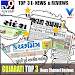 Download Gujarati News:Gujarat Samachar,Sandesh &All Rating 1.3.1 APK