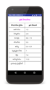 Download Biology in Telugu(Science) 1.2 APK