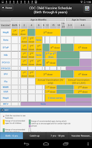 Download CDC Vaccine Schedules 5.0.2 APK