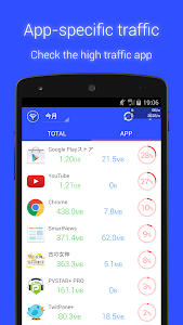 Download Data Usage Monitor 1.13.1403 APK