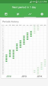 Download Period Tracker 1.2.2 APK