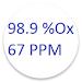 Download Oximetro Digital 5.1 APK