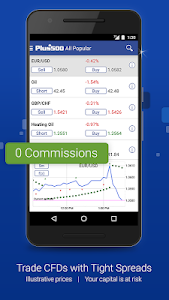 Download Plus500: CFD Online Trading on Forex and Stocks 10.1 APK