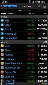 Download StockMarkets – news, portfolio, watchlists, charts 3.8 APK