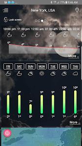 Download The Weather App 1.6 APK