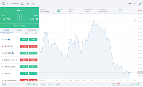 Download Trading 212 - Forex, Stocks, CFDs 4.6.1 APK